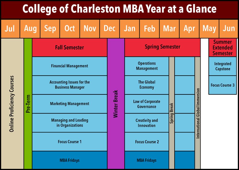 college of charleston calendar 2020